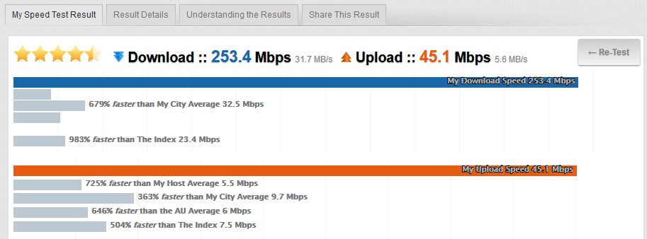 iinet_cable_broadband_ballarat_speed_mbs_very_fast_testmy_net_internet_speed_test